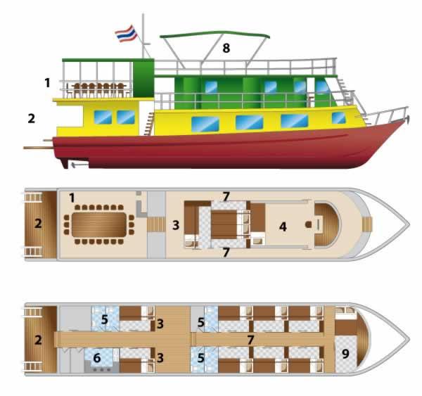 MV Sawan Bootsplan